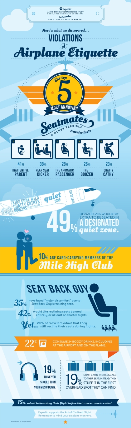 expedia-airport-infographic